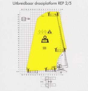 Robert Bruijn Verreiker Verhuur | hijstabellen uitbreidbaar draaiplatform REP 2/5